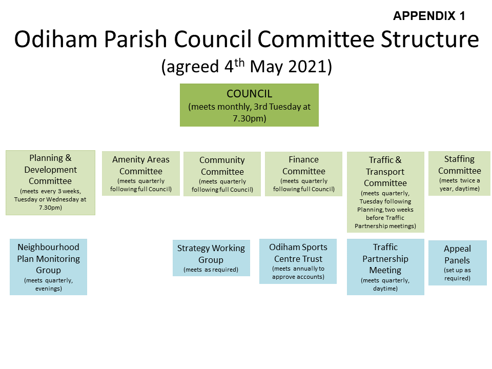 210504 Full Council Appendix 1